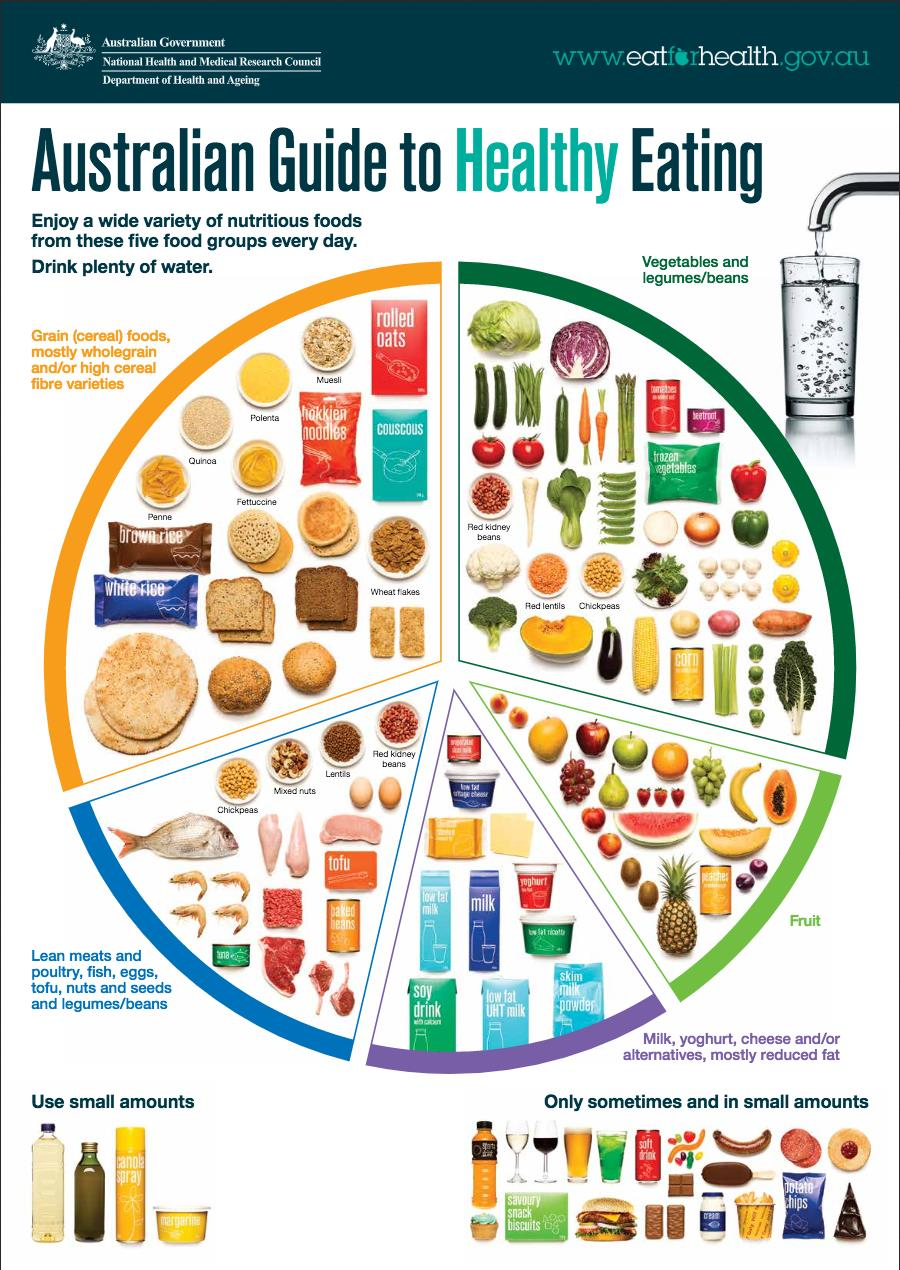 healthy-choices-you-can-make-3