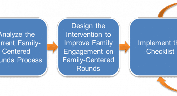 the-family-centered-rounds-checklist