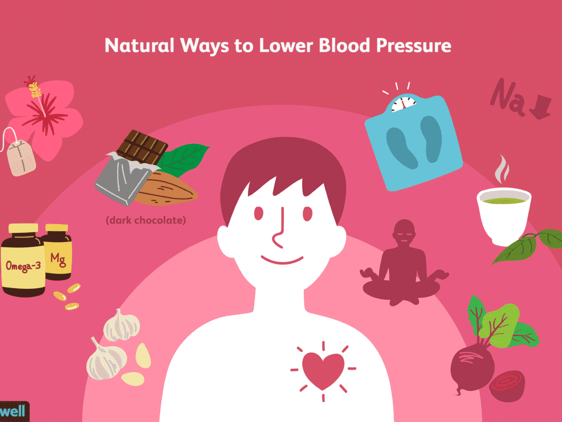 how-is-high-blood-pressure-treated-4